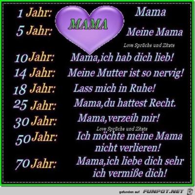 Mama1.jpg von Edith auf www.funpot.net